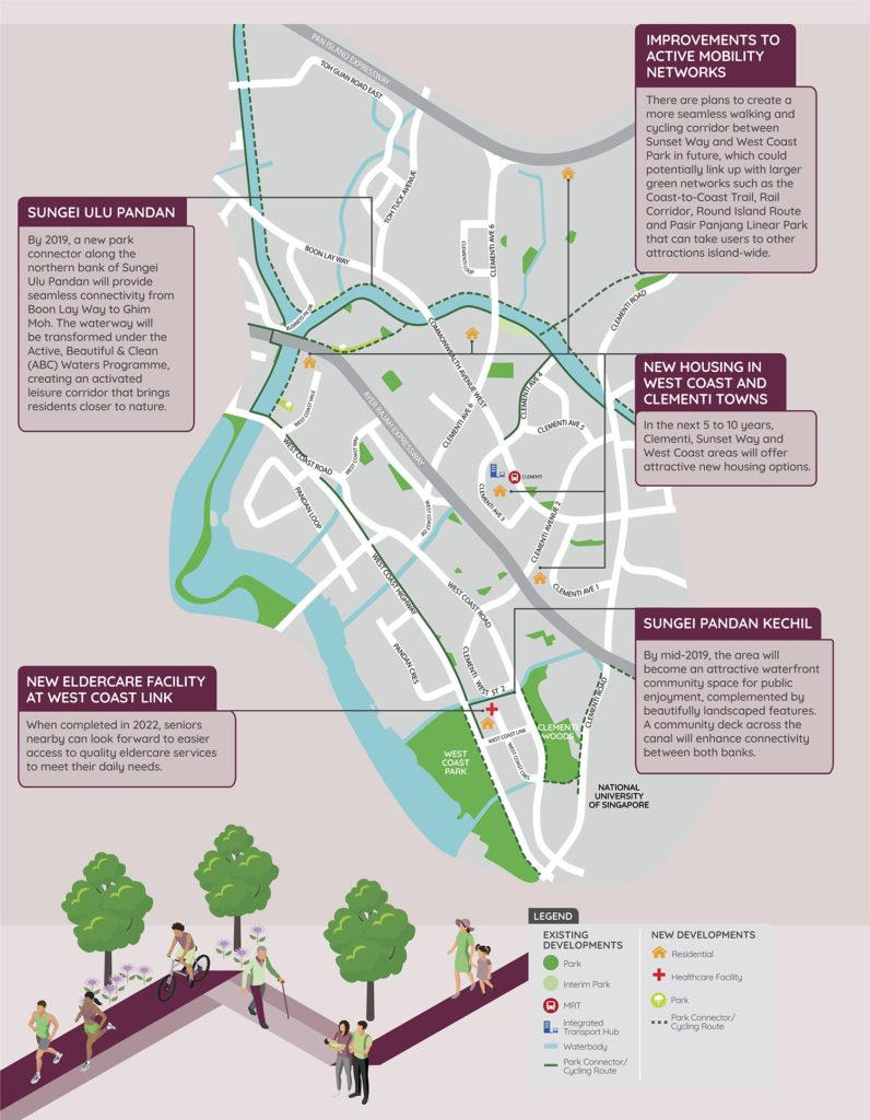 Clementi URA Master Plan Singapore