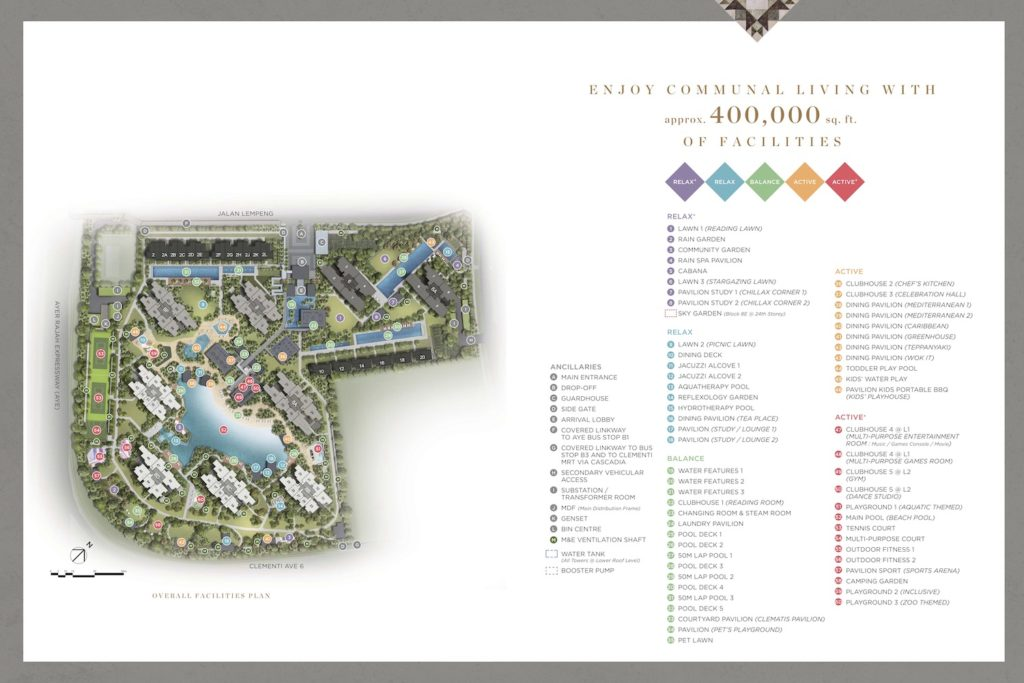 Parc Clematis Site Plan Singapore